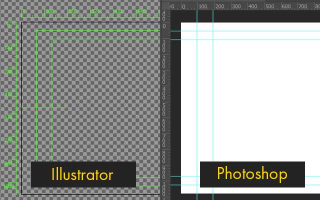 PhotoshopとIllustrator